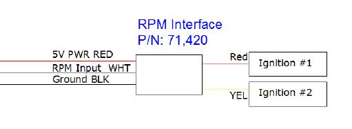 Tach input with Lightspeed